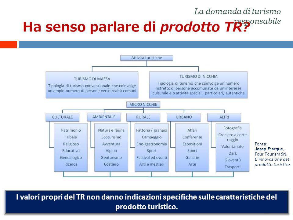 Ha senso parlare di prodotto TR? I valori propri del TR non danno indicazioni specifiche sulle caratteristiche del prodotto turistico. Fonte: Josep Ej