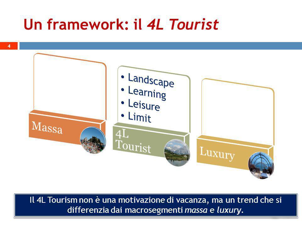 Un framework: il 4L Tourist 4 Il 4L Tourism non è una motivazione di vacanza, ma un trend che si differenzia dai macrosegmenti massa e luxury.
