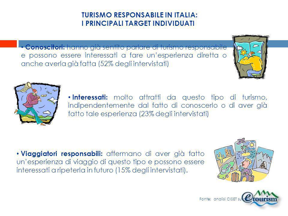 TURISMO RESPONSABILE IN ITALIA: I PRINCIPALI TARGET INDIVIDUATI Conoscitori: hanno già sentito parlare di turismo responsabile e possono essere intere