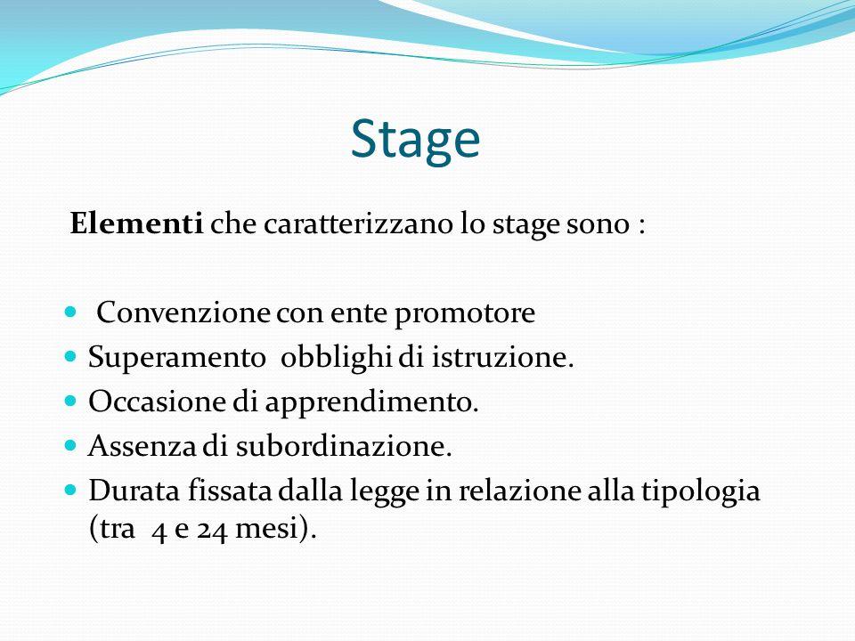 Stage Elementi che caratterizzano lo stage sono : Convenzione con ente promotore Superamento obblighi di istruzione. Occasione di apprendimento. Assen