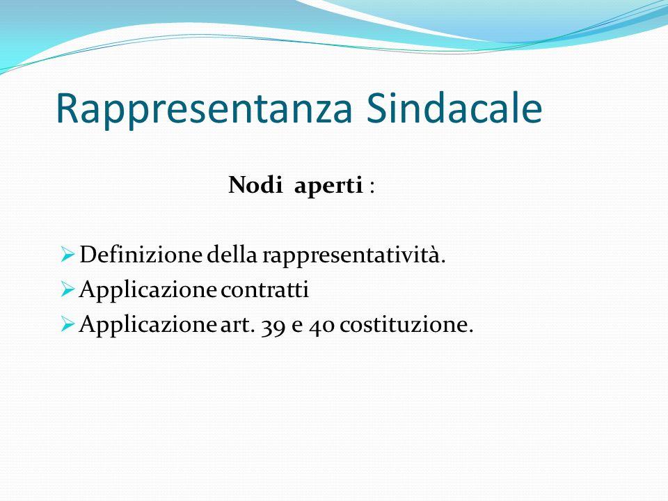 Rappresentanza Sindacale Nodi aperti : Definizione della rappresentatività. Applicazione contratti Applicazione art. 39 e 40 costituzione.