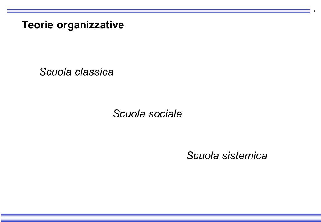 Modelli organizzativi (a cura di Donatella de Vita) Scuola di Dottorato Scienza dei Materiali