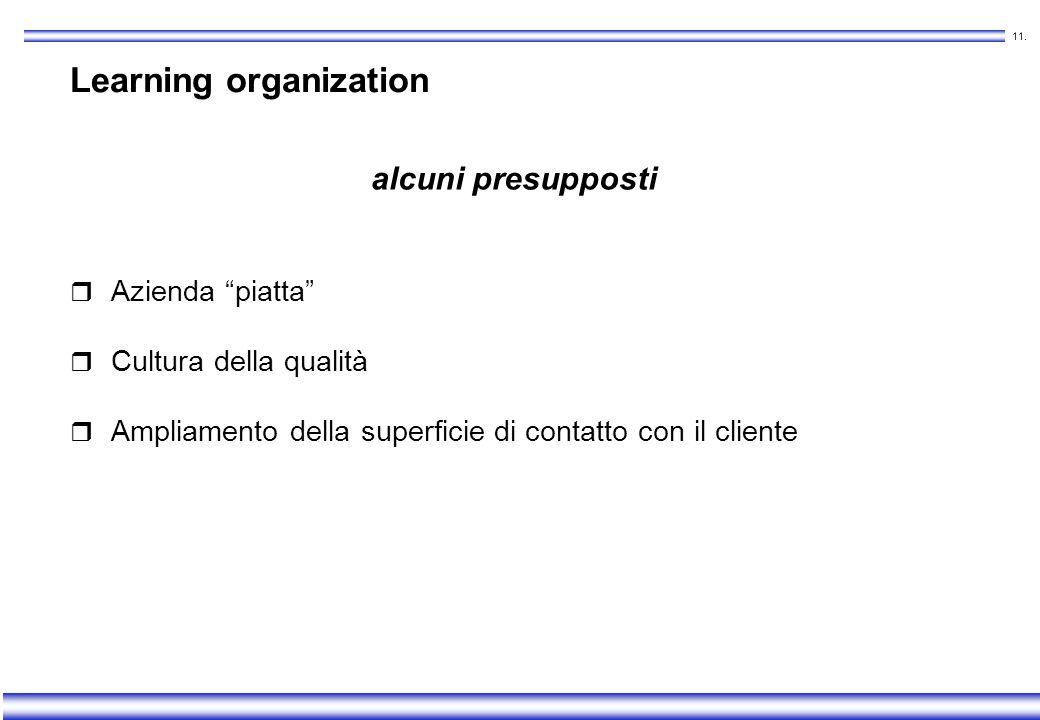 10. Learning organization r Per definire nuovi vantaggi competitivi r Per ripensare il proprio rapporto con il mercato r Per ripensare il funzionament
