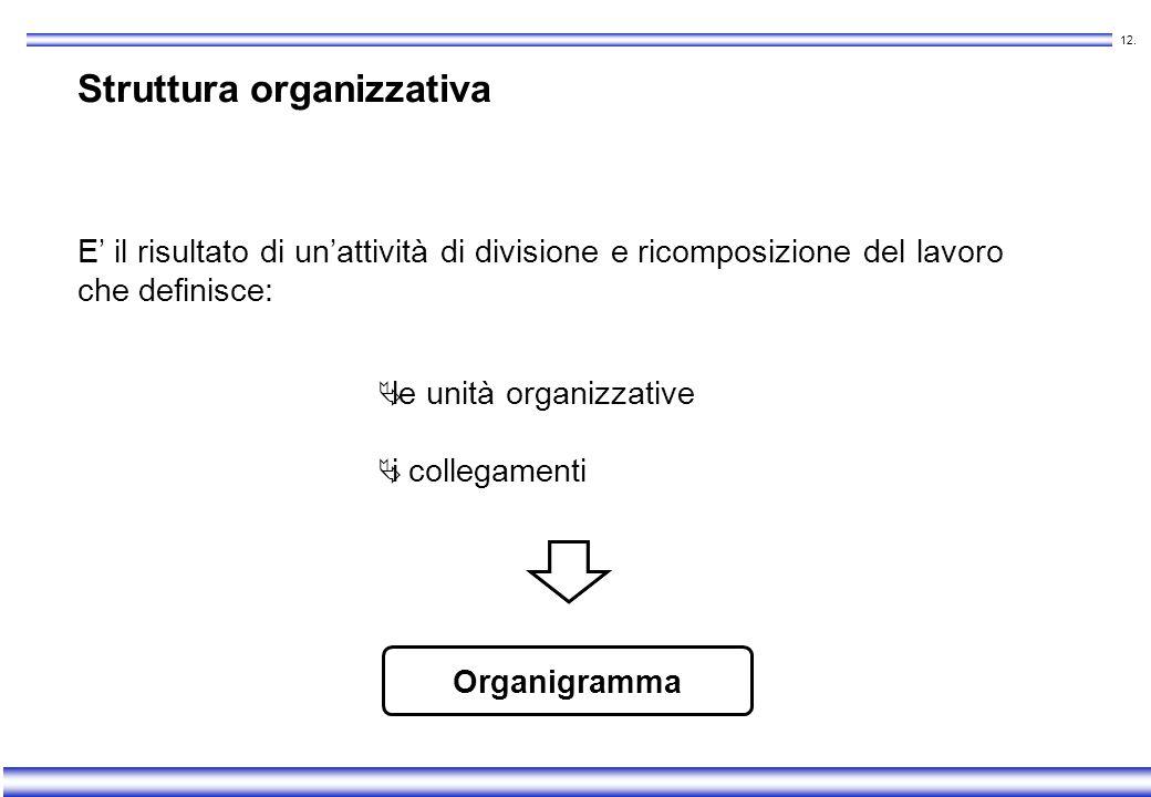 11. Learning organization r Azienda piatta r Cultura della qualità r Ampliamento della superficie di contatto con il cliente alcuni presupposti
