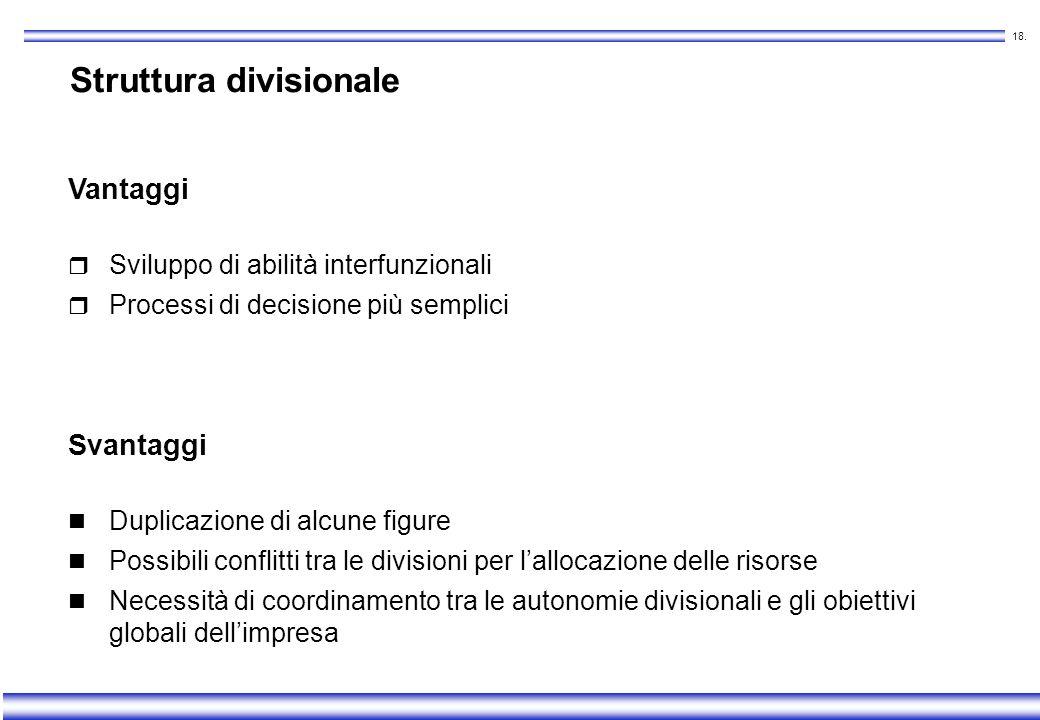 17. Struttura per funzioni D.G. CommercialeFinanziarioPersonaleAmministrativo