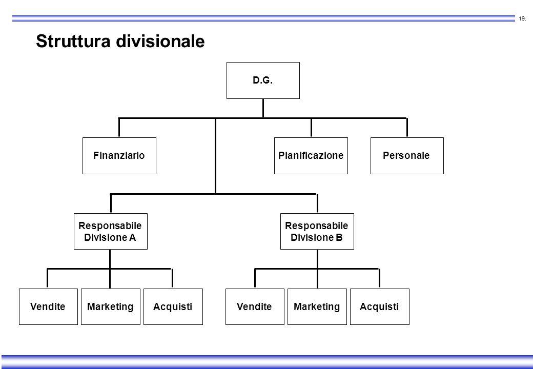 18. Struttura divisionale Vantaggi r Sviluppo di abilità interfunzionali r Processi di decisione più semplici Svantaggi Duplicazione di alcune figure