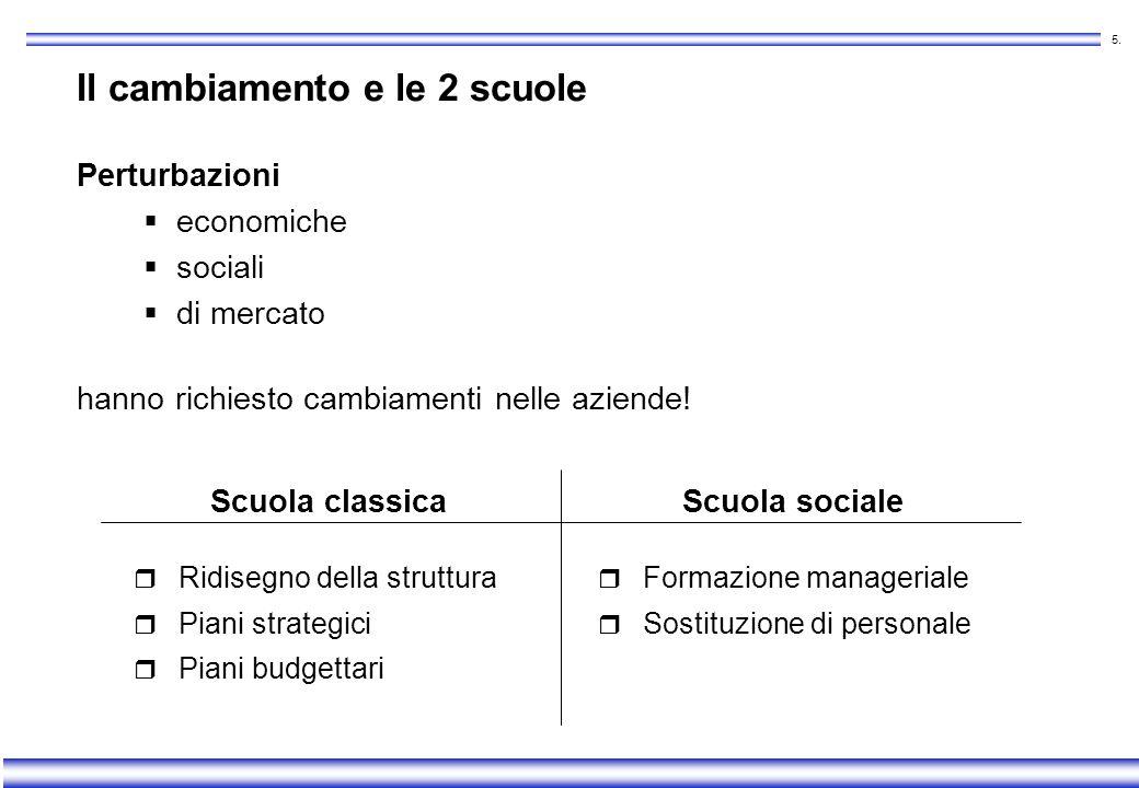 4. Scuola sociale Postulato: luomo è la variabile indipendente, lorganizzazione è a lui subordinata Principi generali valorizzazione delle risorse ind