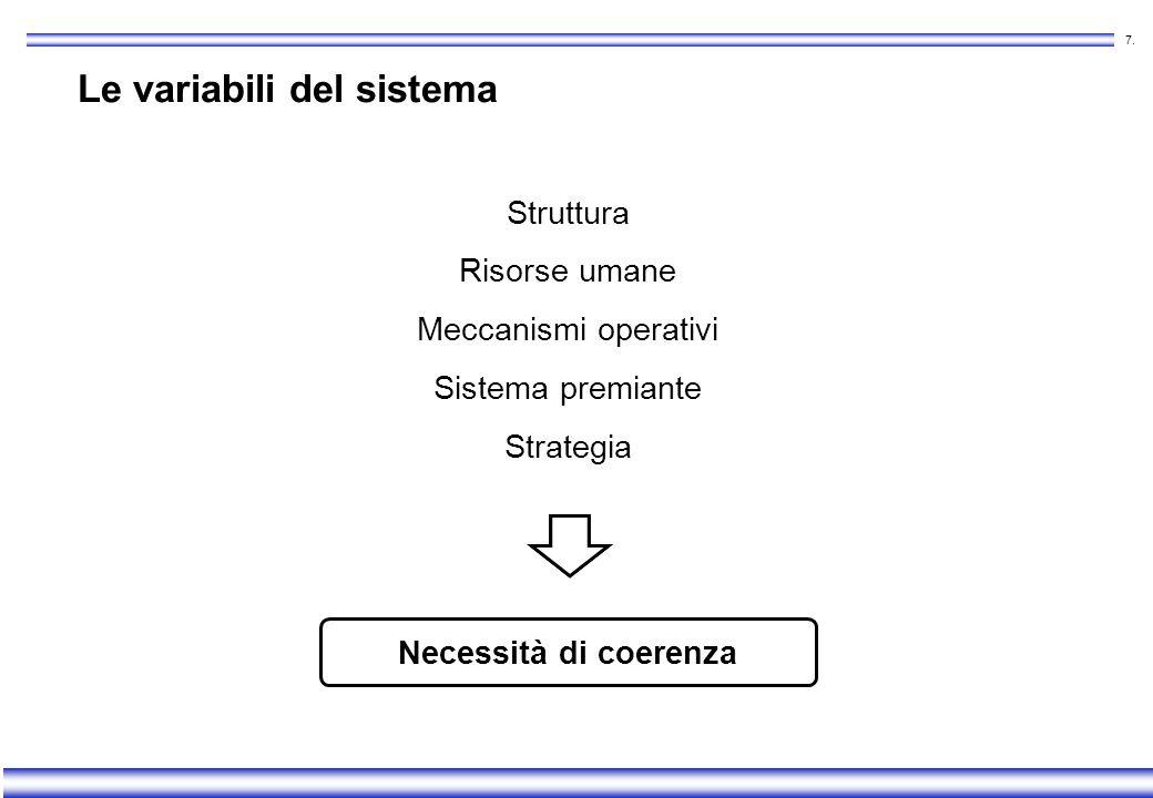 6. Scuola sistemica Lazienda è un sistema...... composto da più variabili... aperto verso lesterno