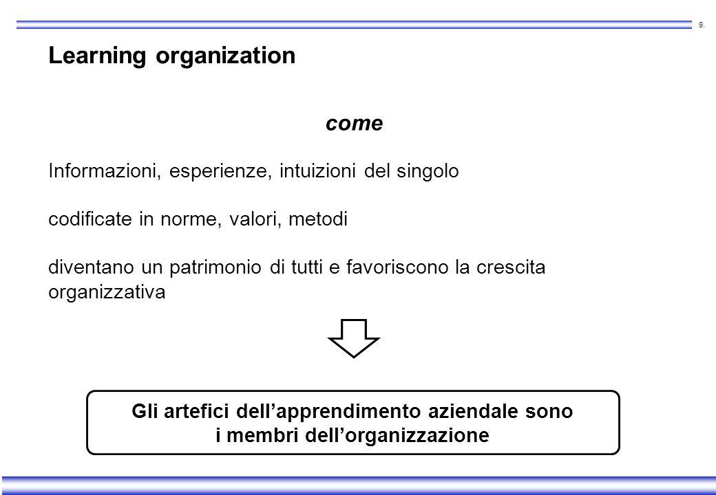 8. Il sistema è aperto Ogni sistema organizzativo è in continua evoluzione Ogni variabile è influenzata dallambiente esterno Ogni cambiamento comporta