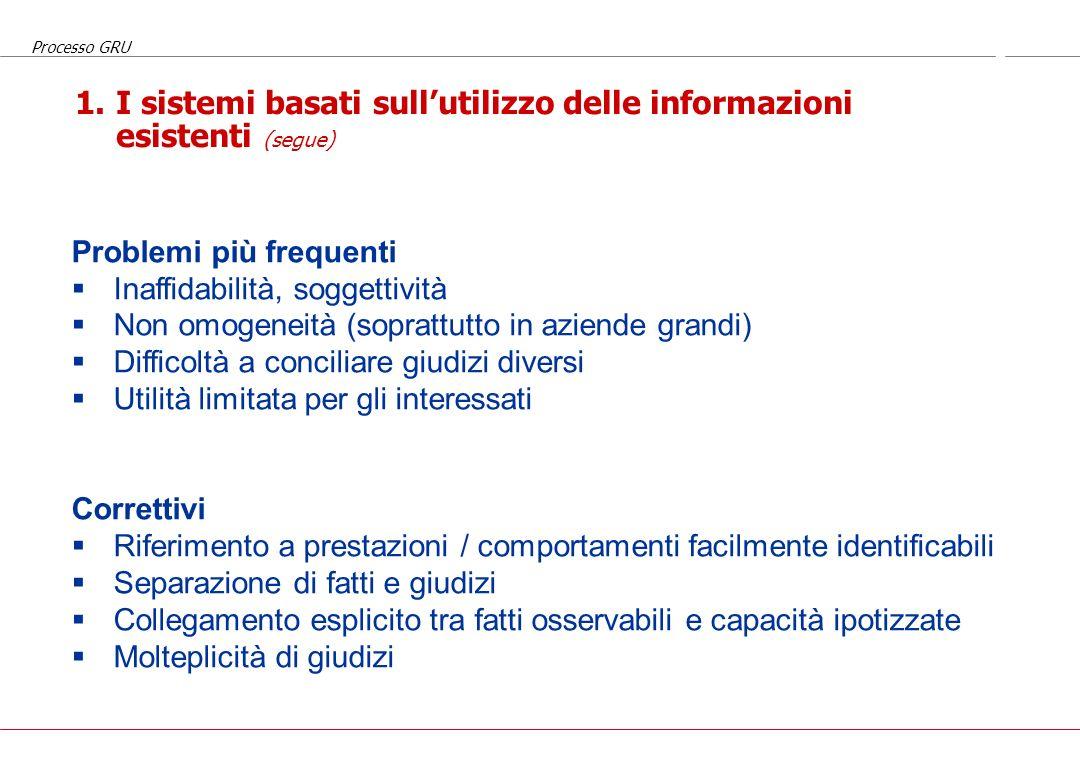 Processo GRU 1.I sistemi basati sullutilizzo delle informazioni esistenti Attori solo i Capi Capi e Specialisti R.U. (interni o esterni) Capi e client