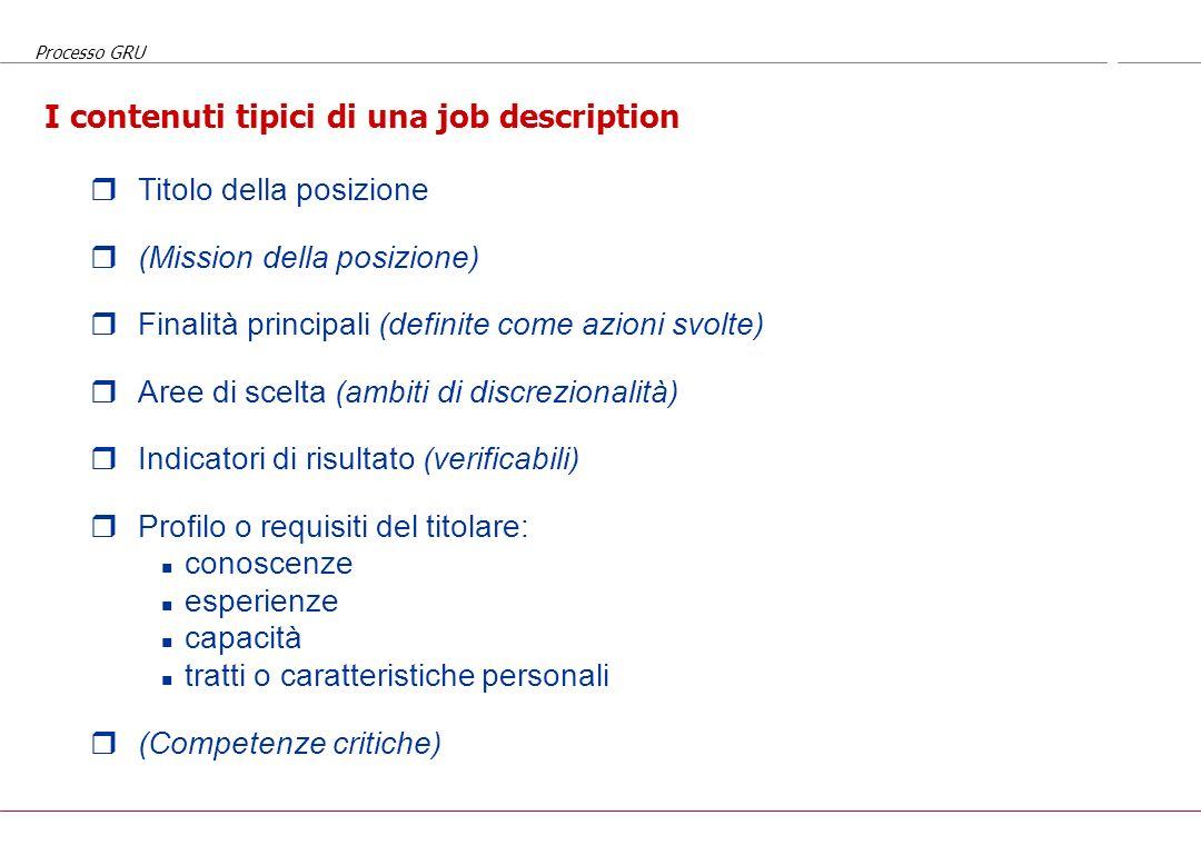 Processo GRU Analisi e valutazione delle posizioni (Job description - Job evaluation) Si analizzano le posizioni per: documentare lorganizzazione del