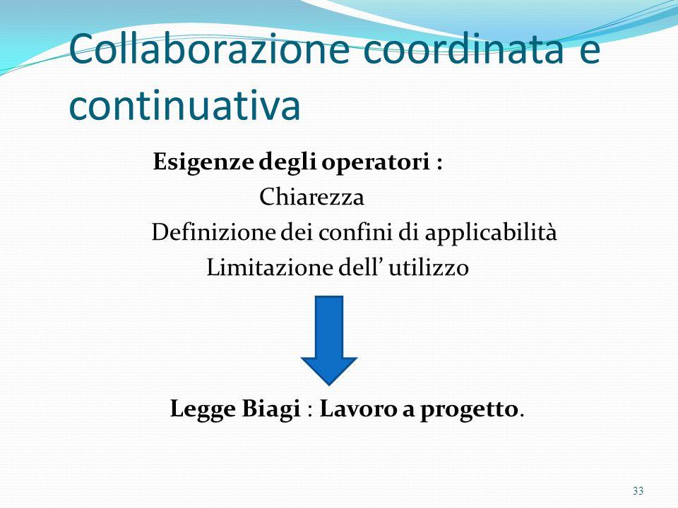 Collaborazione coordinata e continuativa Esigenze degli operatori : Chiarezza Definizione dei confini di applicabilità Limitazione dell utilizzo Legge