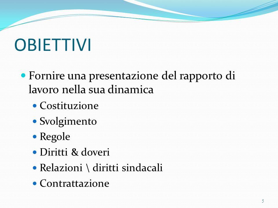 OBIETTIVI Fornire una presentazione del rapporto di lavoro nella sua dinamica Costituzione Svolgimento Regole Diritti & doveri Relazioni \ diritti sin