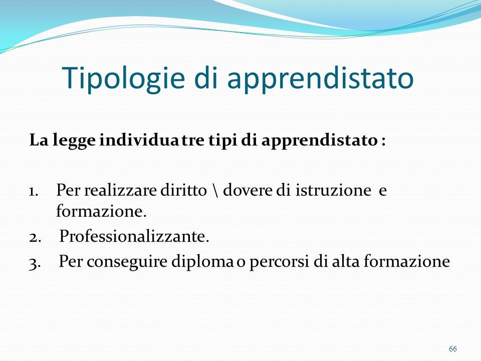 Tipologie di apprendistato La legge individua tre tipi di apprendistato : 1. Per realizzare diritto \ dovere di istruzione e formazione. 2. Profession