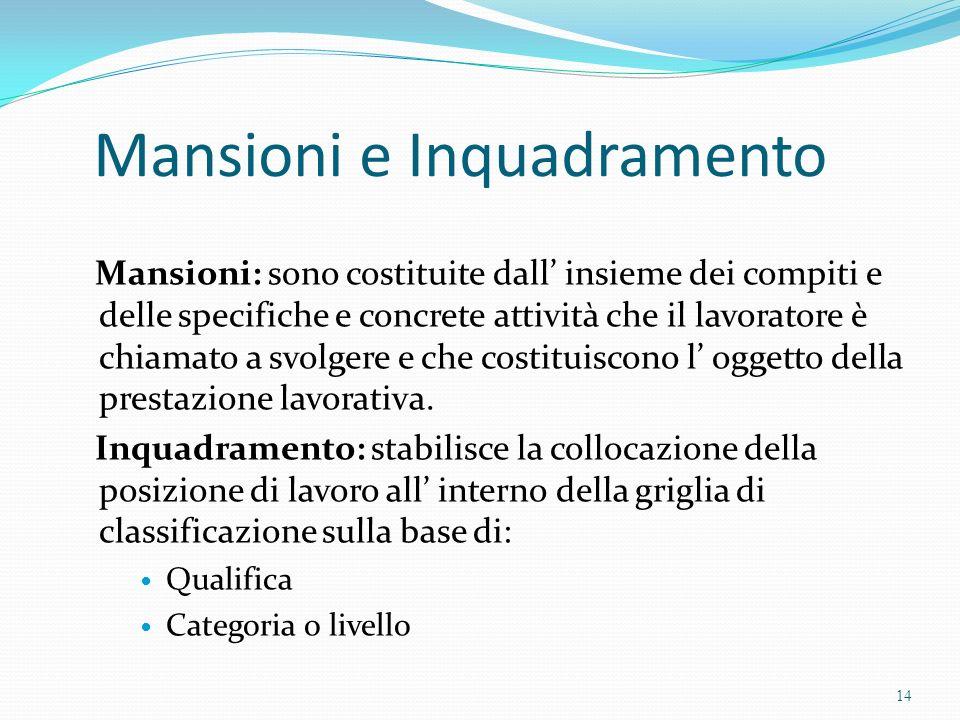 Mansioni e Inquadramento Mansioni: sono costituite dall insieme dei compiti e delle specifiche e concrete attività che il lavoratore è chiamato a svol