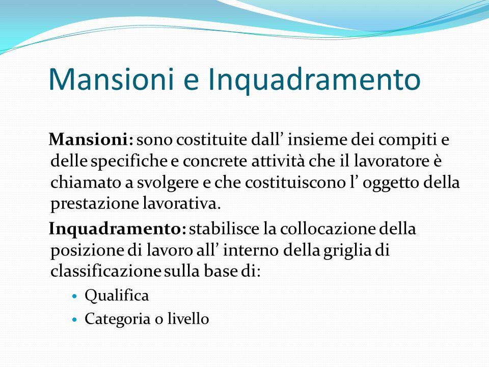 Mansioni e Inquadramento Mansioni: sono costituite dall insieme dei compiti e delle specifiche e concrete attività che il lavoratore è chiamato a svolgere e che costituiscono l oggetto della prestazione lavorativa.