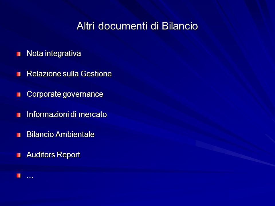 Altri documenti di Bilancio Nota integrativa Relazione sulla Gestione Corporate governance Informazioni di mercato Bilancio Ambientale Auditors Report