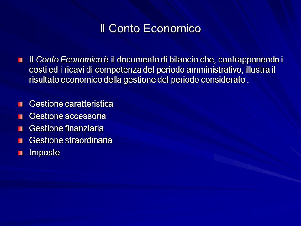 Il Conto Economico Il Conto Economico è il documento di bilancio che, contrapponendo i costi ed i ricavi di competenza del periodo amministrativo, ill
