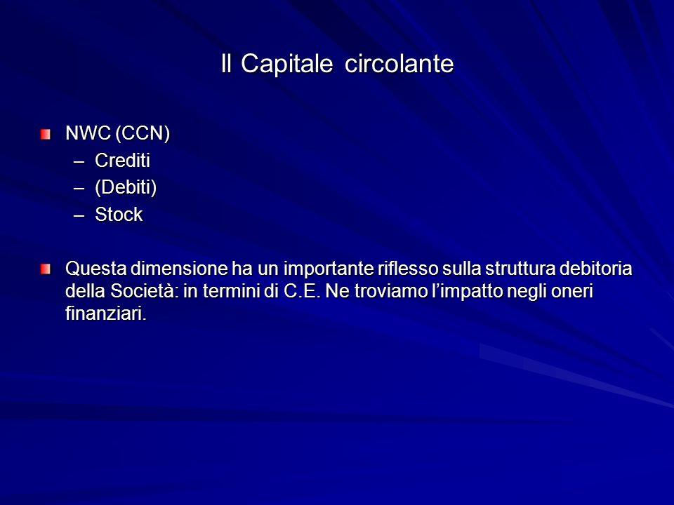 Il Capitale circolante NWC (CCN) –Crediti –(Debiti) –Stock Questa dimensione ha un importante riflesso sulla struttura debitoria della Società: in termini di C.E.