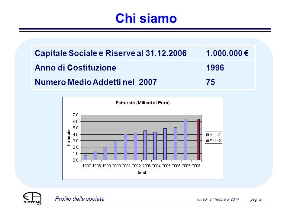 Profilo della società lunedì 24 febbraio 2014 pag. 2 Chi siamo Capitale Sociale e Riserve al 31.12.20061.000.000 Anno di Costituzione1996 Numero Medio