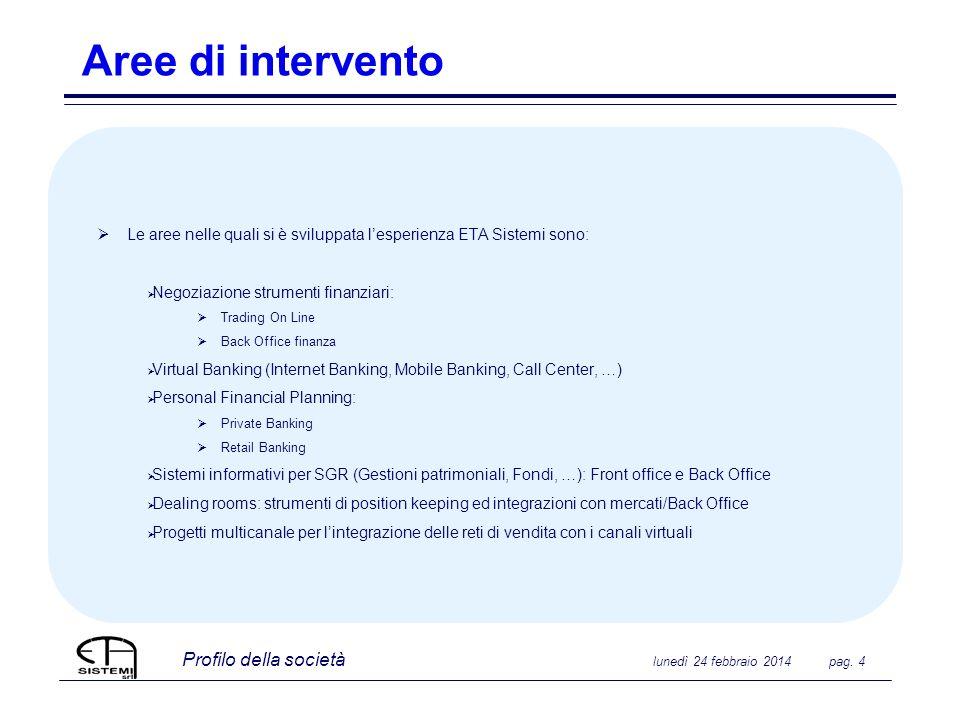 Profilo della società lunedì 24 febbraio 2014 pag. 4 Aree di intervento Le aree nelle quali si è sviluppata lesperienza ETA Sistemi sono: Negoziazione