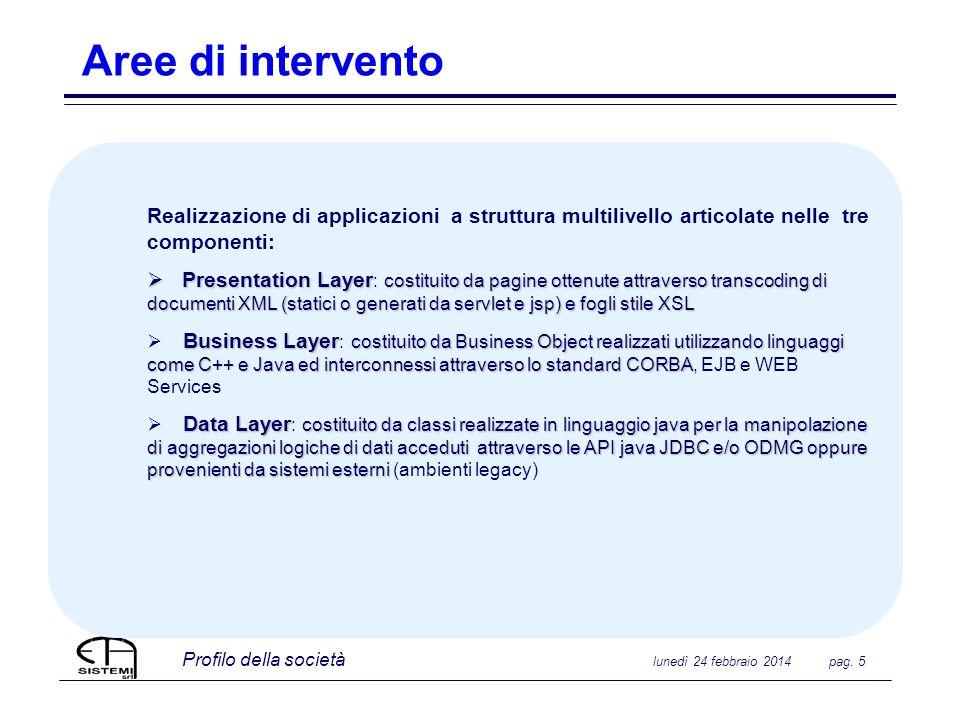 Profilo della società lunedì 24 febbraio 2014 pag. 5 Aree di intervento Realizzazione di applicazioni a struttura multilivello articolate nelle tre co