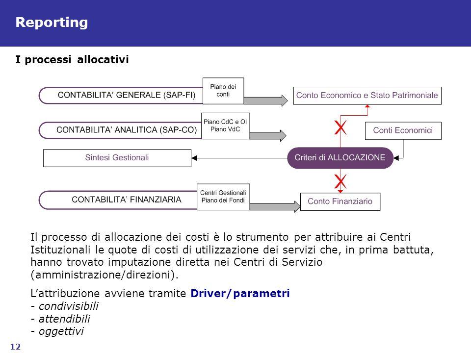12 Reporting Il processo di allocazione dei costi è lo strumento per attribuire ai Centri Istituzionali le quote di costi di utilizzazione dei servizi