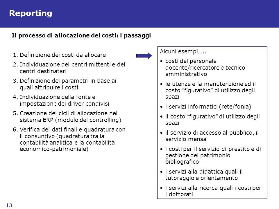 13 Reporting Il processo di allocazione dei costi: i passaggi 1.Definizione dei costi da allocare 2.Individuazione dei centri mittenti e dei centri de