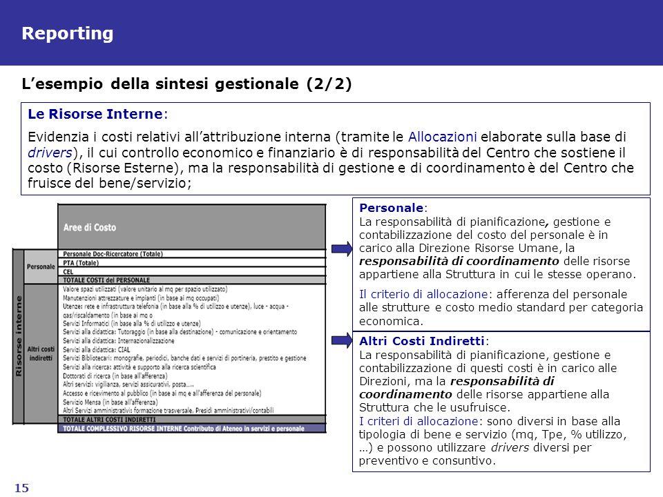 15 Reporting Personale: La responsabilità di pianificazione, gestione e contabilizzazione del costo del personale è in carico alla Direzione Risorse U