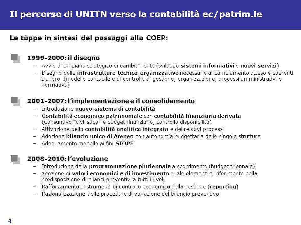 4 Il percorso di UNITN verso la contabilità ec/patrim.le 1999-2000: il disegno –Avvio di un piano strategico di cambiamento (sviluppo sistemi informat