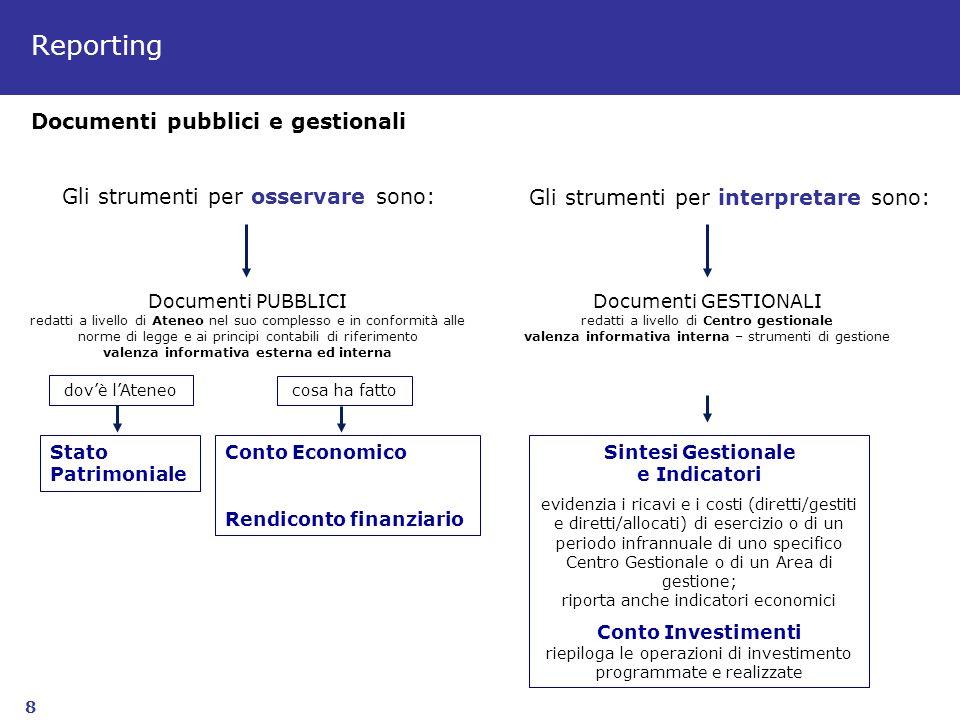 8 Reporting Gli strumenti per osservare sono: Documenti GESTIONALI redatti a livello di Centro gestionale valenza informativa interna – strumenti di g