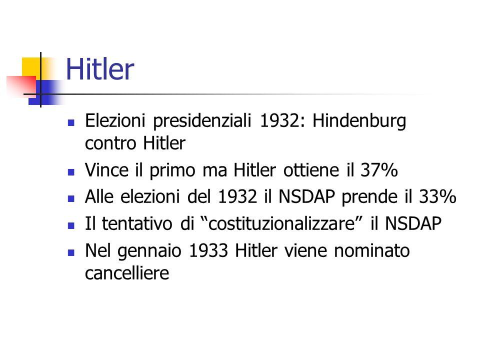Hitler Elezioni presidenziali 1932: Hindenburg contro Hitler Vince il primo ma Hitler ottiene il 37% Alle elezioni del 1932 il NSDAP prende il 33% Il
