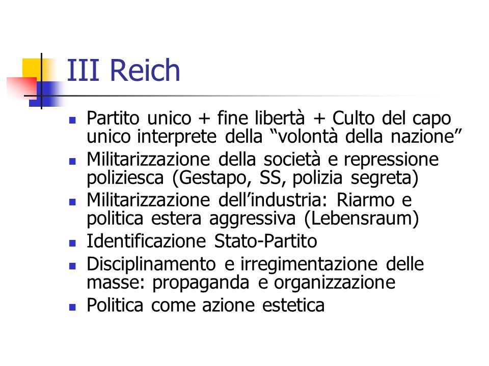 III Reich Partito unico + fine libertà + Culto del capo unico interprete della volontà della nazione Militarizzazione della società e repressione poli