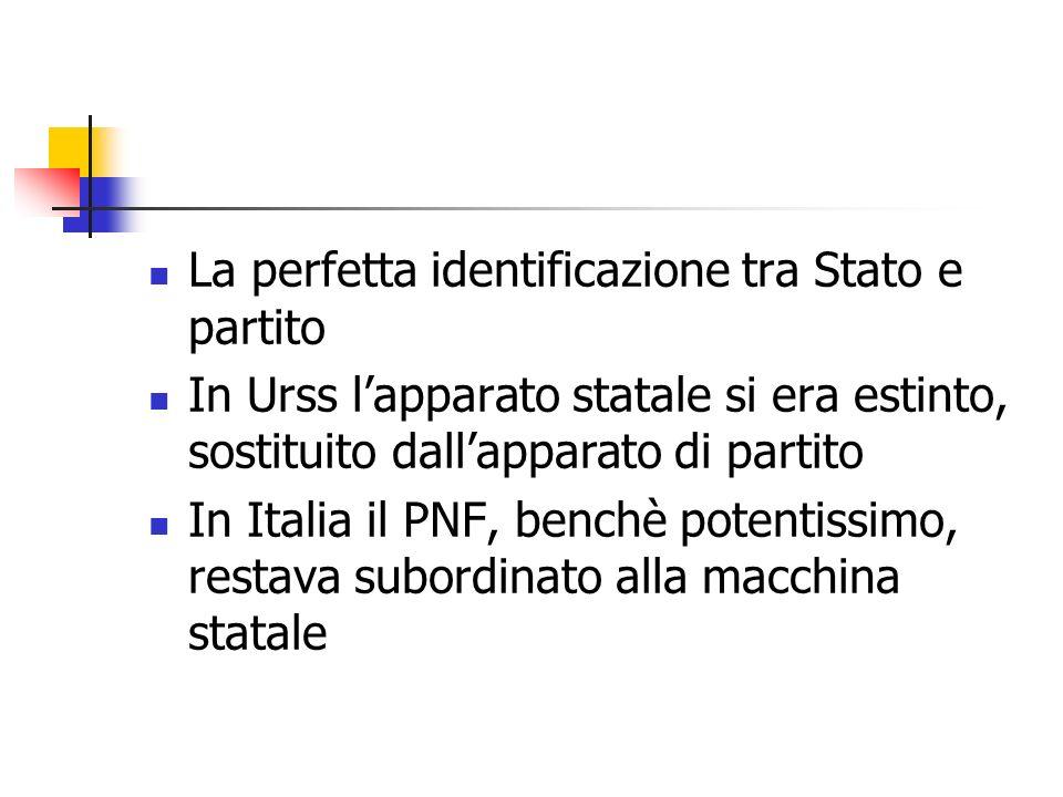 La perfetta identificazione tra Stato e partito In Urss lapparato statale si era estinto, sostituito dallapparato di partito In Italia il PNF, benchè