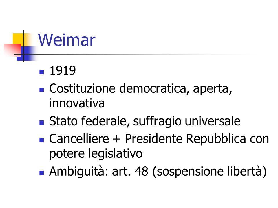 Weimar 1919 Costituzione democratica, aperta, innovativa Stato federale, suffragio universale Cancelliere + Presidente Repubblica con potere legislati