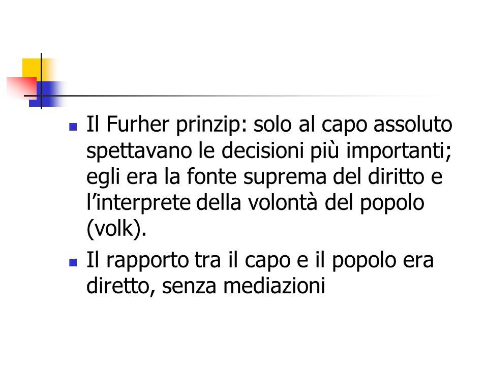 Il Furher prinzip: solo al capo assoluto spettavano le decisioni più importanti; egli era la fonte suprema del diritto e linterprete della volontà del