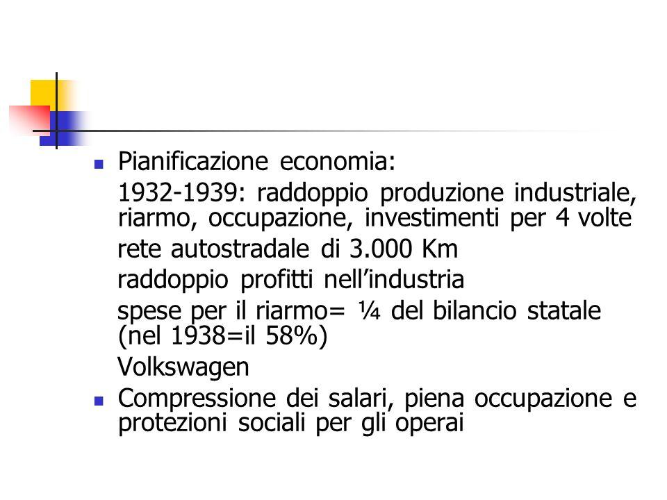 Pianificazione economia: 1932-1939: raddoppio produzione industriale, riarmo, occupazione, investimenti per 4 volte rete autostradale di 3.000 Km radd