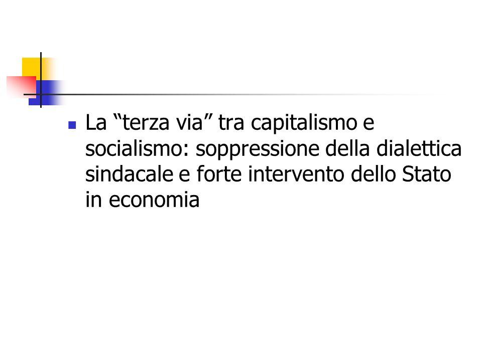 La terza via tra capitalismo e socialismo: soppressione della dialettica sindacale e forte intervento dello Stato in economia