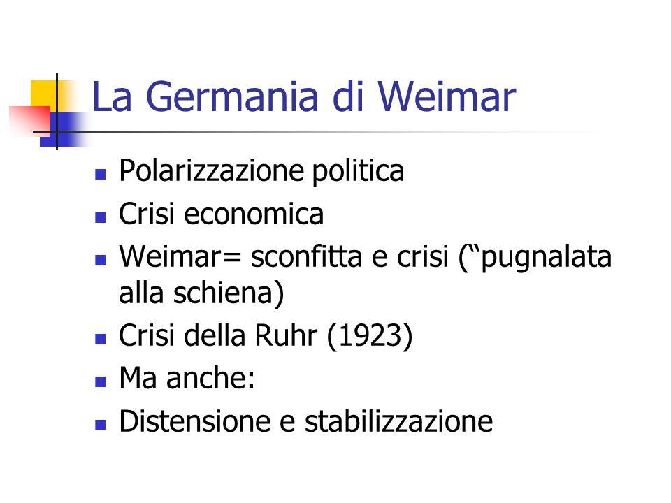 La Germania di Weimar Polarizzazione politica Crisi economica Weimar= sconfitta e crisi (pugnalata alla schiena) Crisi della Ruhr (1923) Ma anche: Dis