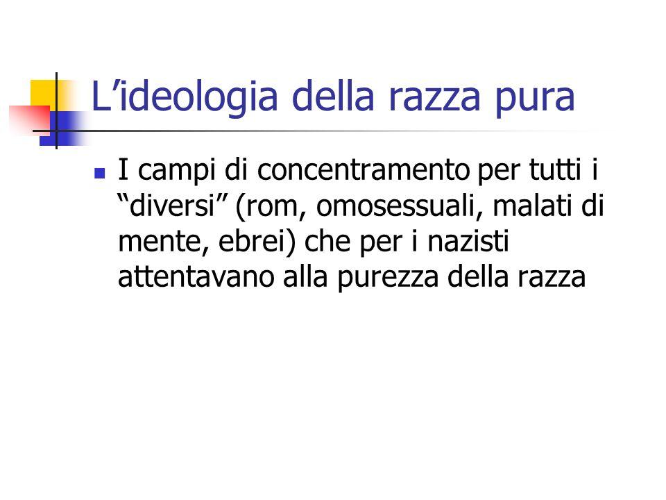 Lideologia della razza pura I campi di concentramento per tutti i diversi (rom, omosessuali, malati di mente, ebrei) che per i nazisti attentavano all