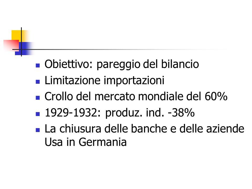 Obiettivo: pareggio del bilancio Limitazione importazioni Crollo del mercato mondiale del 60% 1929-1932: produz. ind. -38% La chiusura delle banche e