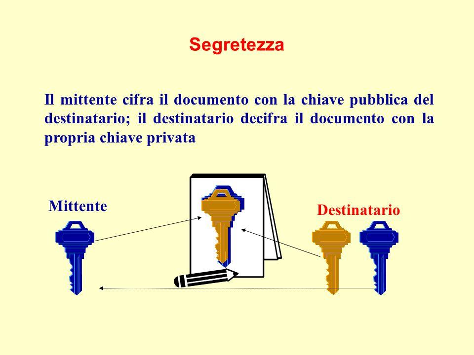 Segretezza Il mittente cifra il documento con la chiave pubblica del destinatario; il destinatario decifra il documento con la propria chiave privata Mittente Destinatario