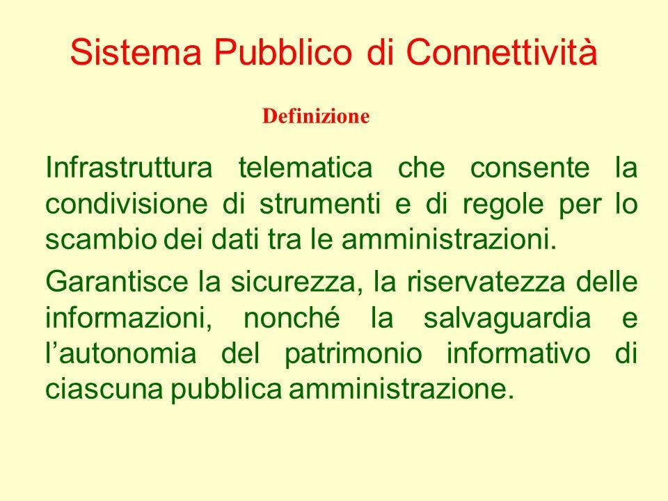 Infrastruttura telematica che consente la condivisione di strumenti e di regole per lo scambio dei dati tra le amministrazioni.