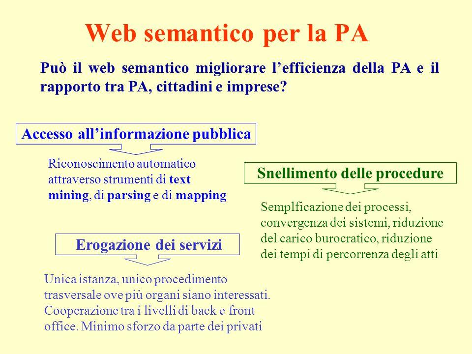 Web semantico per la PA Può il web semantico migliorare lefficienza della PA e il rapporto tra PA, cittadini e imprese.