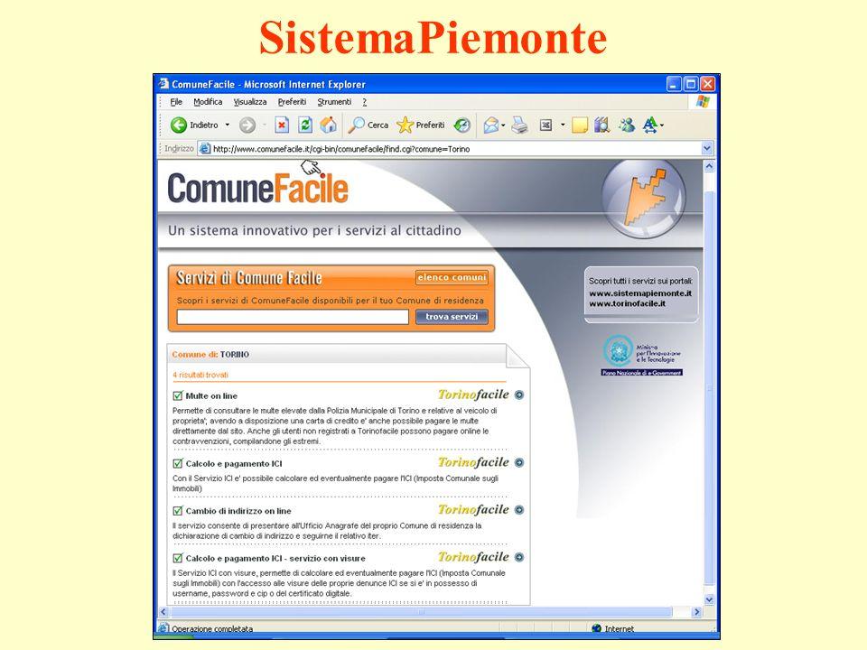 SistemaPiemonte