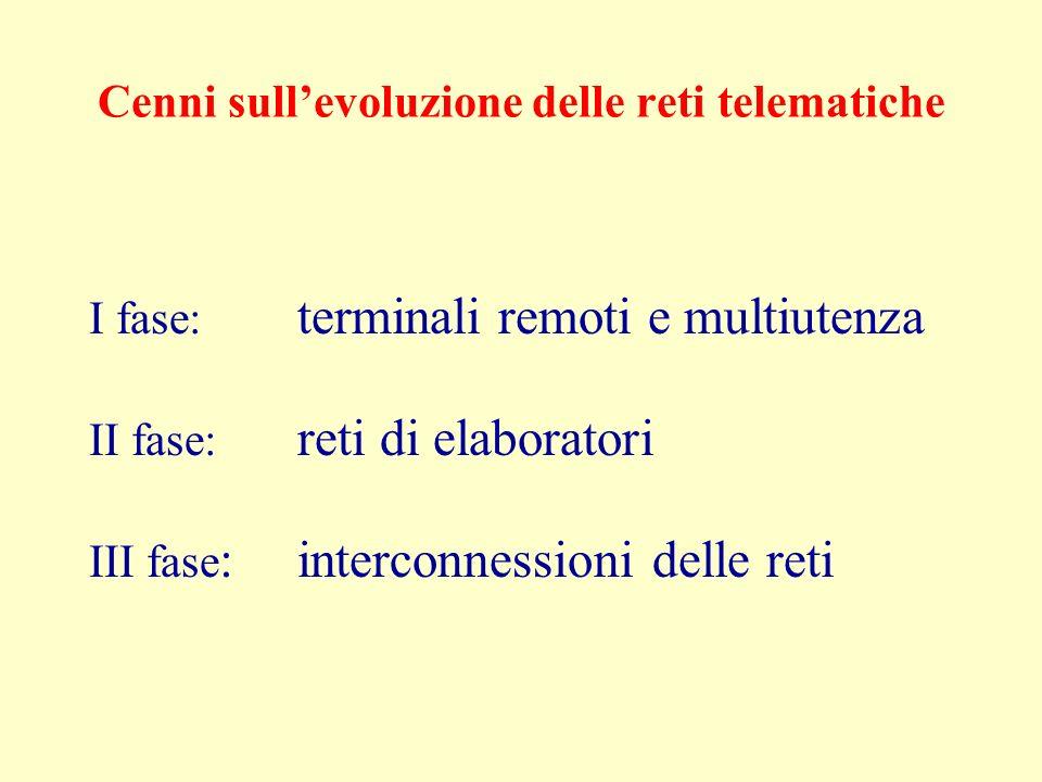 Cenni sullevoluzione delle reti telematiche I fase: terminali remoti e multiutenza II fase: reti di elaboratori III fase :interconnessioni delle reti