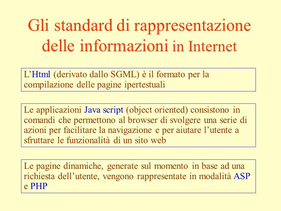 Gli standard di rappresentazione delle informazioni in Internet LHtml (derivato dallo SGML) è il formato per la compilazione delle pagine ipertestuali Le applicazioni Java script (object oriented) consistono in comandi che permettono al browser di svolgere una serie di azioni per facilitare la navigazione e per aiutare lutente a sfruttare le funzionalità di un sito web Le pagine dinamiche, generate sul momento in base ad una richiesta dellutente, vengono rappresentate in modalità ASP e PHP