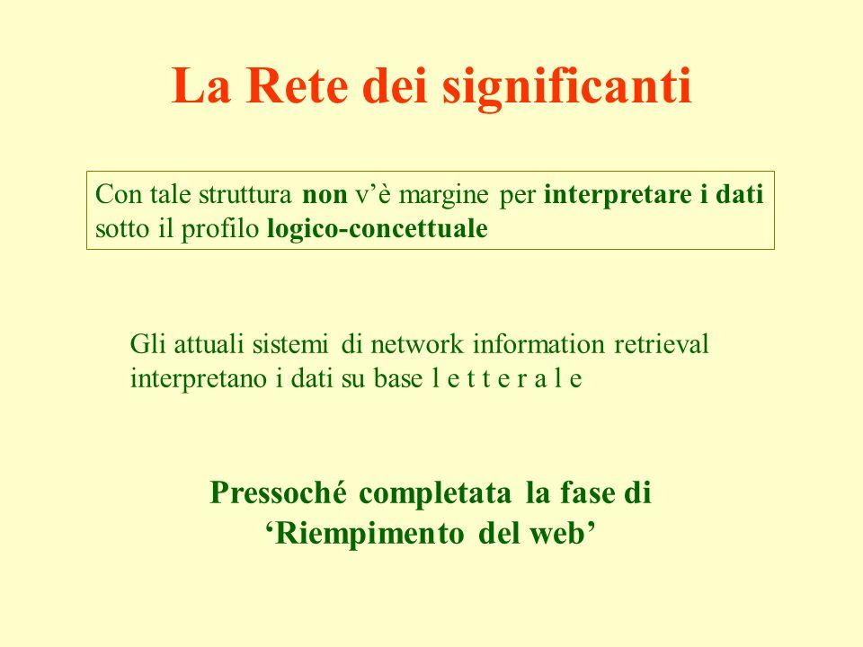 La Rete dei significanti Gli attuali sistemi di network information retrieval interpretano i dati su base l e t t e r a l e Pressoché completata la fase di Riempimento del web Con tale struttura non vè margine per interpretare i dati sotto il profilo logico-concettuale