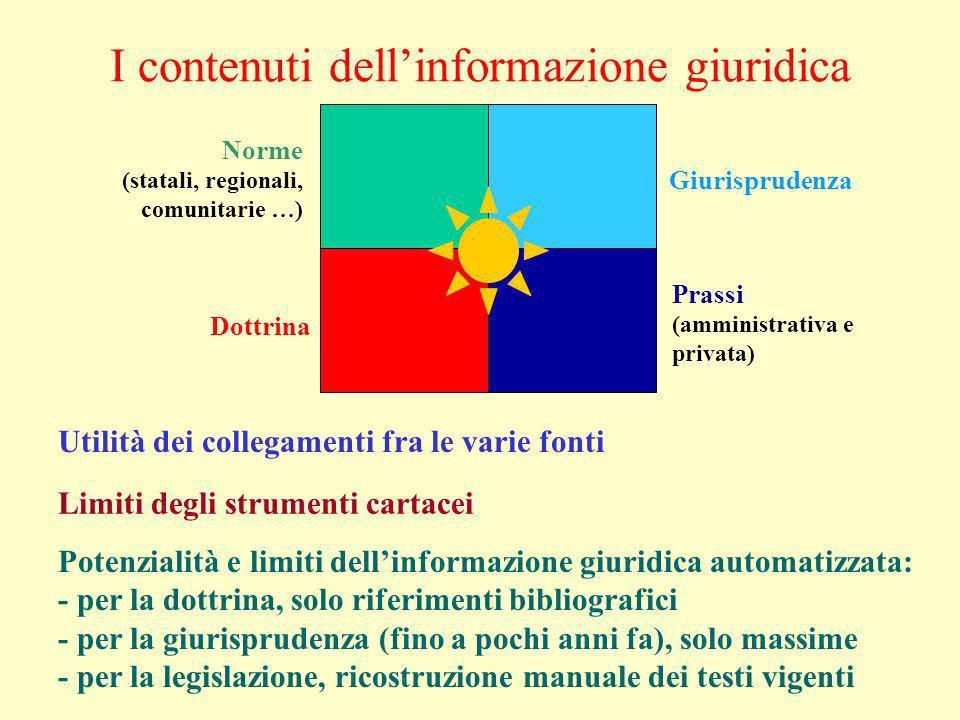 Fonti di cognizione Gazzetta Ufficiale Repertori Raccolte I luoghi nei quali vengono pubblicate le disposizioni normative, giurisprudenziali e di dottrina giuridica