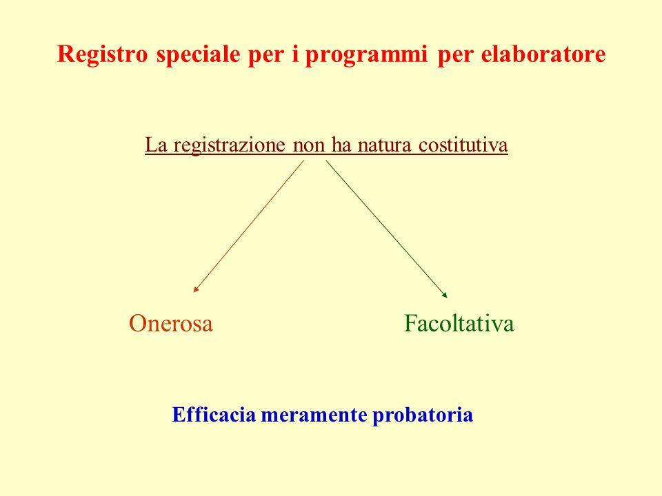 Registro speciale per i programmi per elaboratore La registrazione non ha natura costitutiva OnerosaFacoltativa Efficacia meramente probatoria